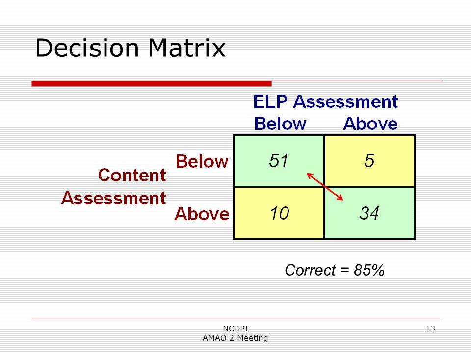 13 Decision Matrix Correct = 85% NCDPI AMAO 2 Meeting