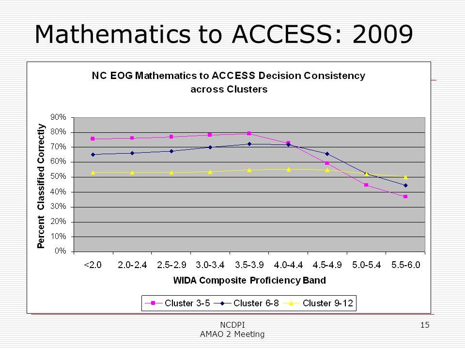 15 Mathematics to ACCESS: 2009 NCDPI AMAO 2 Meeting