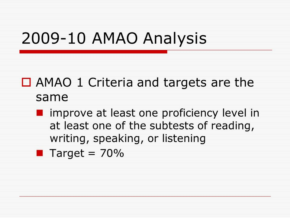 2009-10 AMAO Analysis AMAO 1 Criteria and targets are the same improve at least one proficiency level in at least one of the subtests of reading, writing, speaking, or listening Target = 70%