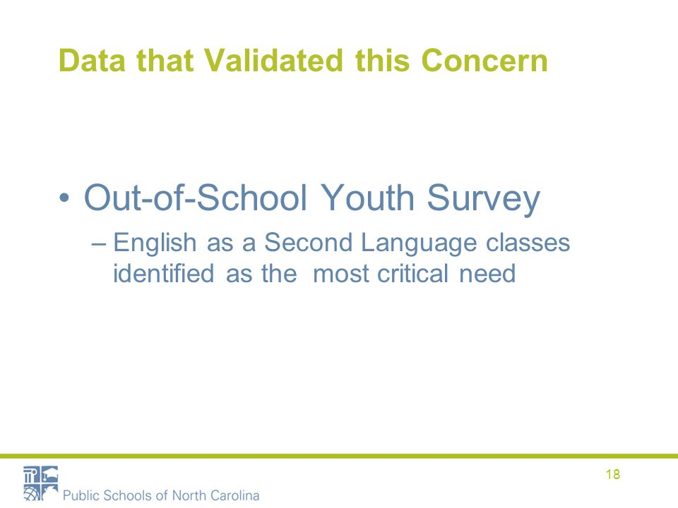 18 Data that Validated this Concern Out-of-School Youth Survey –English as a Second Language classes identified as the most critical need