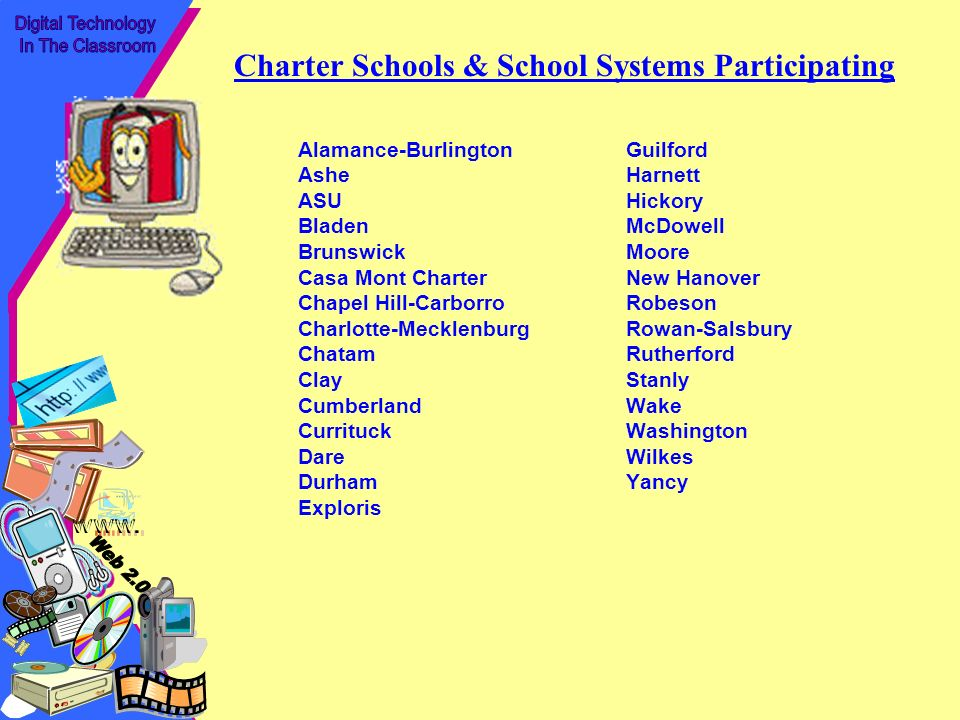 Alamance-Burlington Ashe ASU Bladen Brunswick Casa Mont Charter Chapel Hill-Carborro Charlotte-Mecklenburg Chatam Clay Cumberland Currituck Dare Durham Exploris Guilford Harnett Hickory McDowell Moore New Hanover Robeson Rowan-Salsbury Rutherford Stanly Wake Washington Wilkes Yancy Charter Schools & School Systems Participating