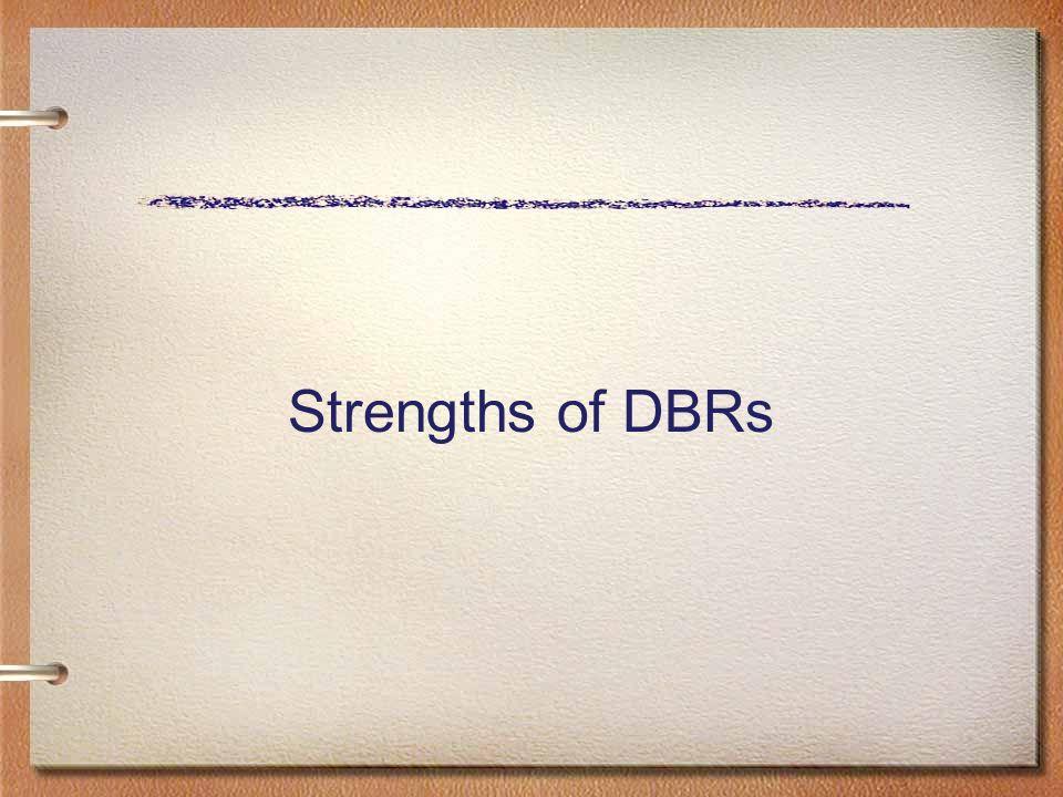 Strengths of DBRs