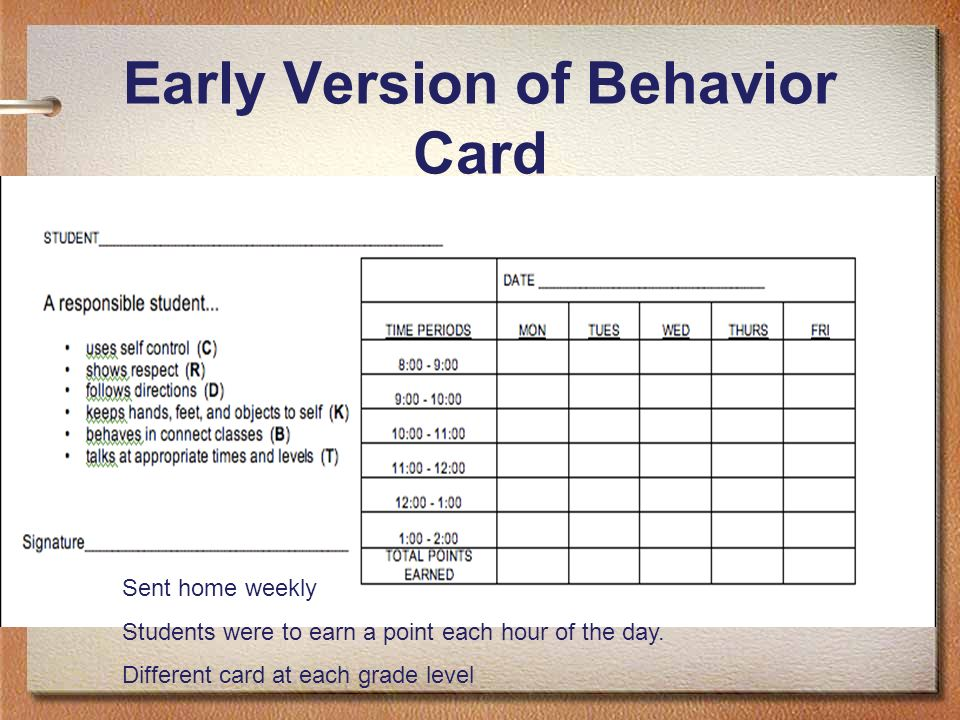 Early Version of Behavior Card Sent home weekly Students were to earn a point each hour of the day. Different card at each grade level