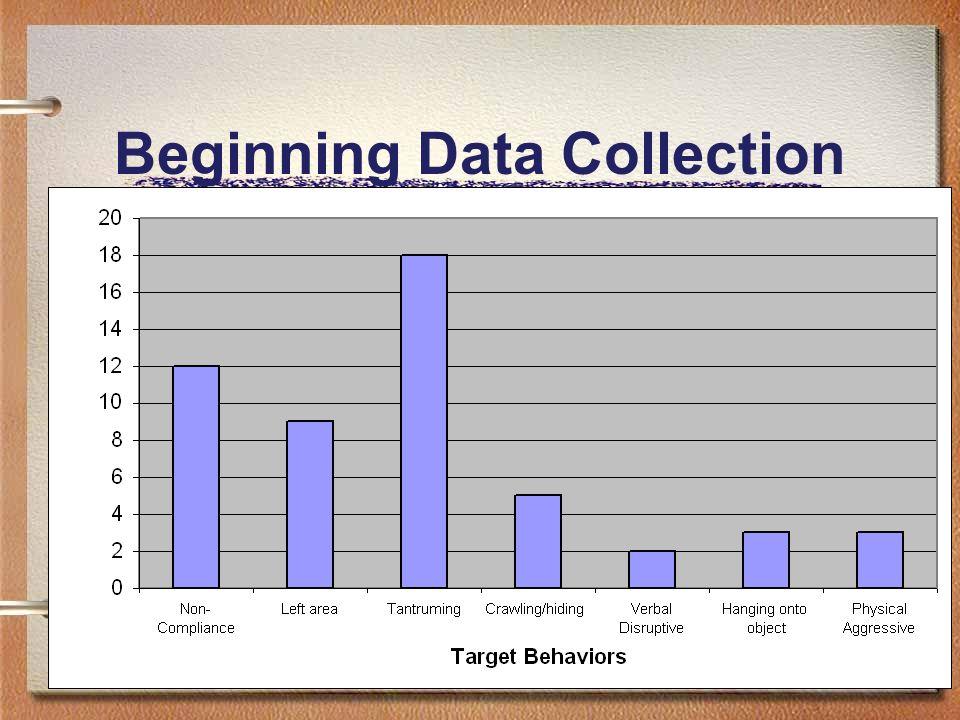 Beginning Data Collection