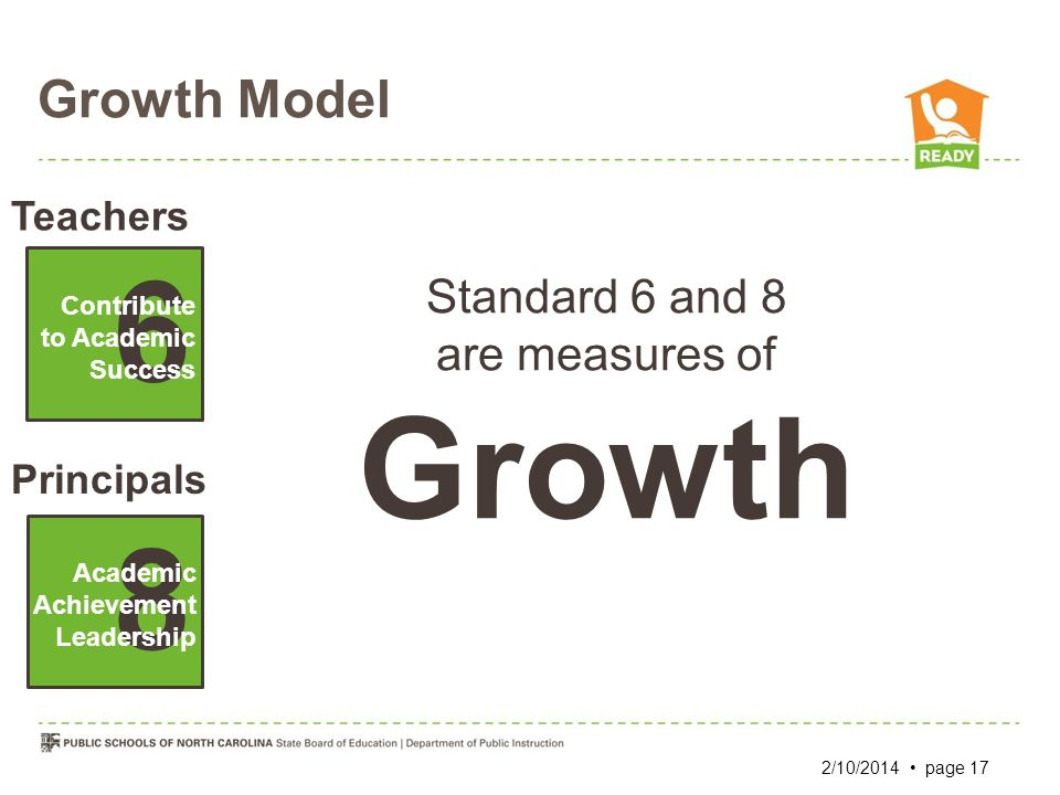 Growth Model Teachers Principals 6 Contribute to Academic Success Academic Achievement Leadership 8 Standard 6 and 8 are measures of Growth 2/10/2014