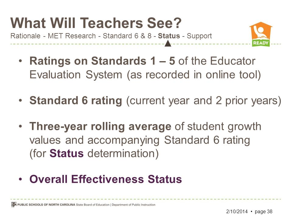 What Will Teachers See? Rationale - MET Research - Standard 6 & 8 - Status - Support Ratings on Standards 1 – 5 of the Educator Evaluation System (as