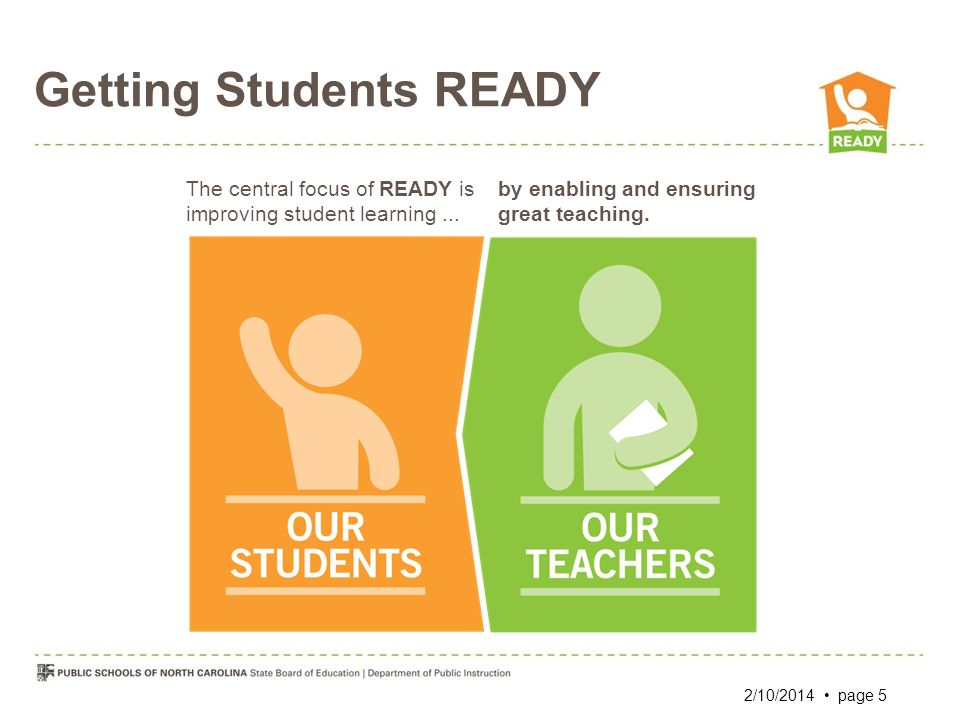 Getting Students READY The central focus of READY is improving student learning... by enabling and ensuring great teaching. 2/10/2014 page 5