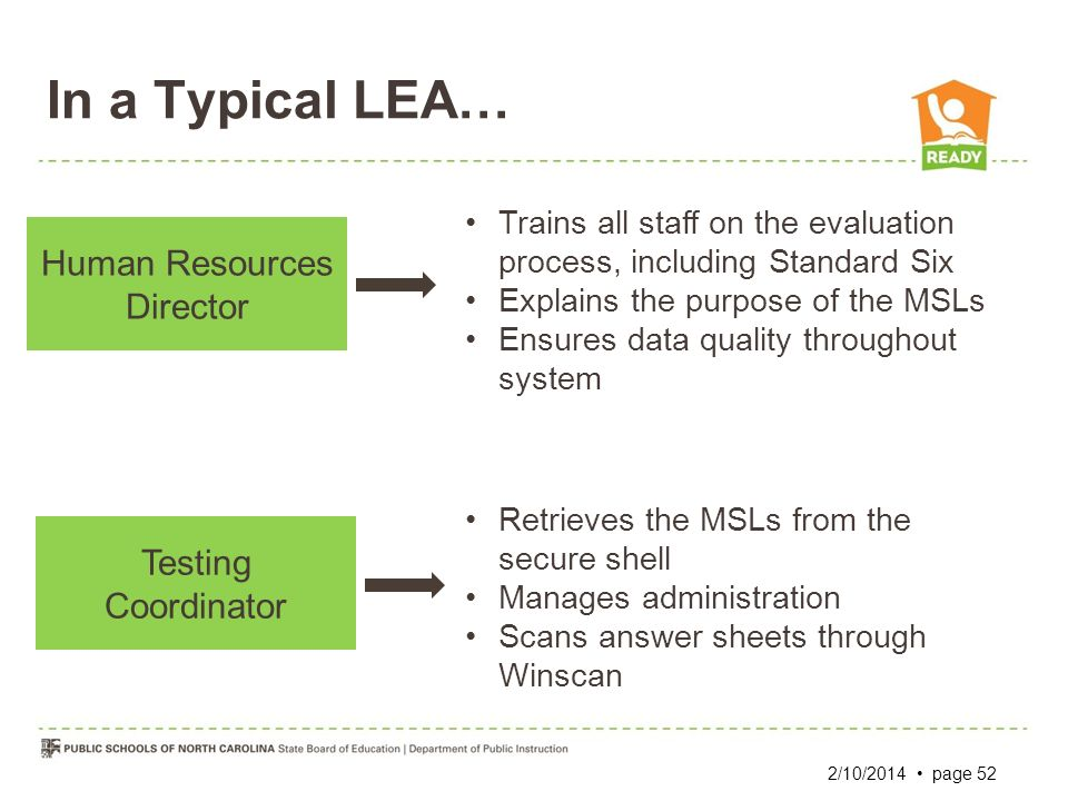 In a Typical LEA… Human Resources Director Testing Coordinator Trains all staff on the evaluation process, including Standard Six Explains the purpose