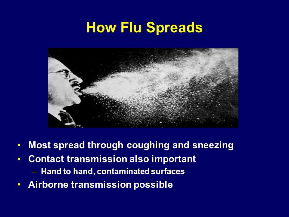 Public Health Resources www.flu.nc.com www.cdc.gov/h1n1flu