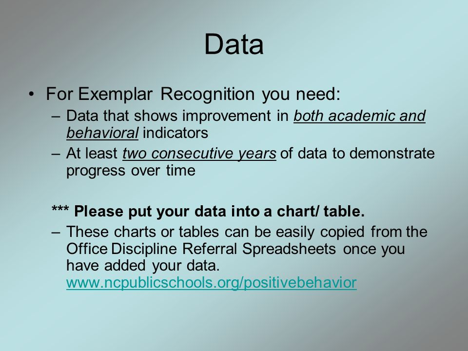 Data For Exemplar Recognition you need: –Data that shows improvement in both academic and behavioral indicators –At least two consecutive years of data to demonstrate progress over time *** Please put your data into a chart/ table.