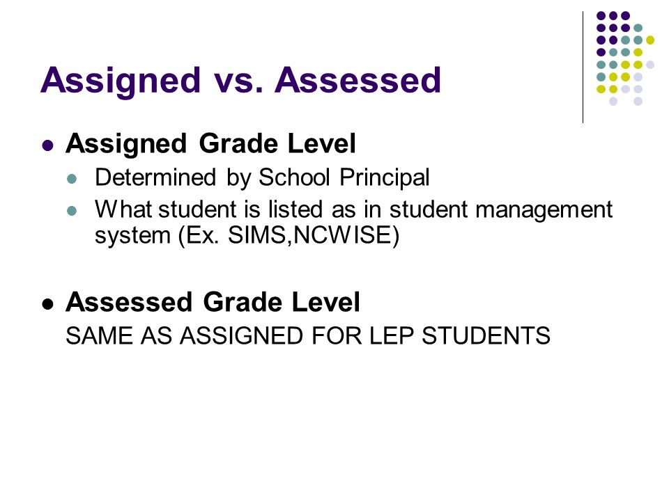 Assigned vs.