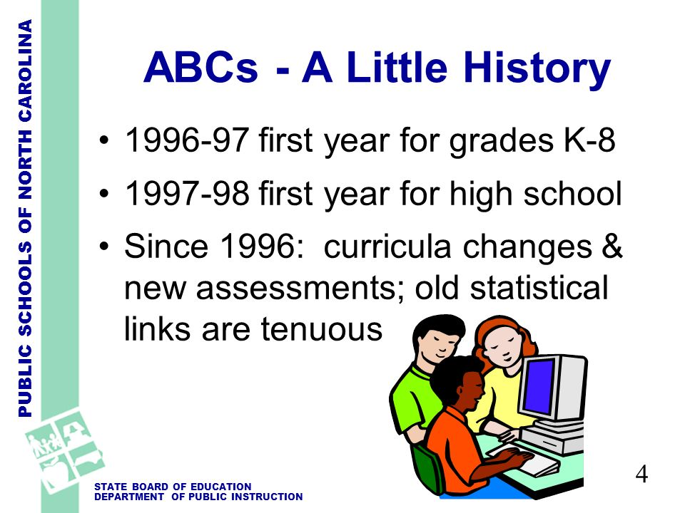 PUBLIC SCHOOLS OF NORTH CAROLINA STATE BOARD OF EDUCATION DEPARTMENT OF PUBLIC INSTRUCTION 5 ABCs in the 21st Century Comprehensive review of ABCs during 2004-05 New growth formulas developed as a result 2005-06 – Major transitions and major interactions with US Department of Education (USED)