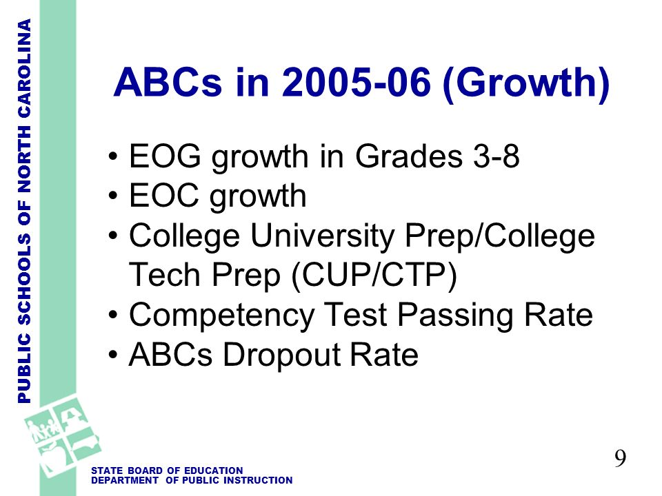 PUBLIC SCHOOLS OF NORTH CAROLINA STATE BOARD OF EDUCATION DEPARTMENT OF PUBLIC INSTRUCTION 9 ABCs in 2005-06 (Growth) EOG growth in Grades 3-8 EOC growth College University Prep/College Tech Prep (CUP/CTP) Competency Test Passing Rate ABCs Dropout Rate