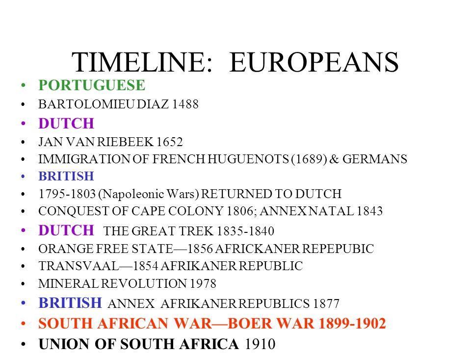 TIMELINE: EUROPEANS PORTUGUESE BARTOLOMIEU DIAZ 1488 DUTCH JAN VAN RIEBEEK 1652 IMMIGRATION OF FRENCH HUGUENOTS (1689) & GERMANS BRITISH 1795-1803 (Na