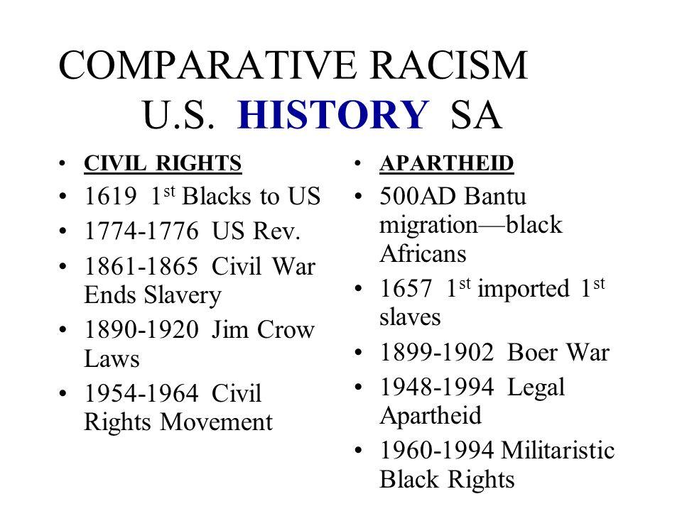 COMPARATIVE RACISM U.S. HISTORY SA CIVIL RIGHTS 1619 1 st Blacks to US 1774-1776 US Rev. 1861-1865 Civil War Ends Slavery 1890-1920 Jim Crow Laws 1954