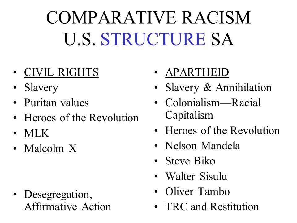 COMPARATIVE RACISM U.S. STRUCTURE SA CIVIL RIGHTS Slavery Puritan values Heroes of the Revolution MLK Malcolm X Desegregation, Affirmative Action APAR