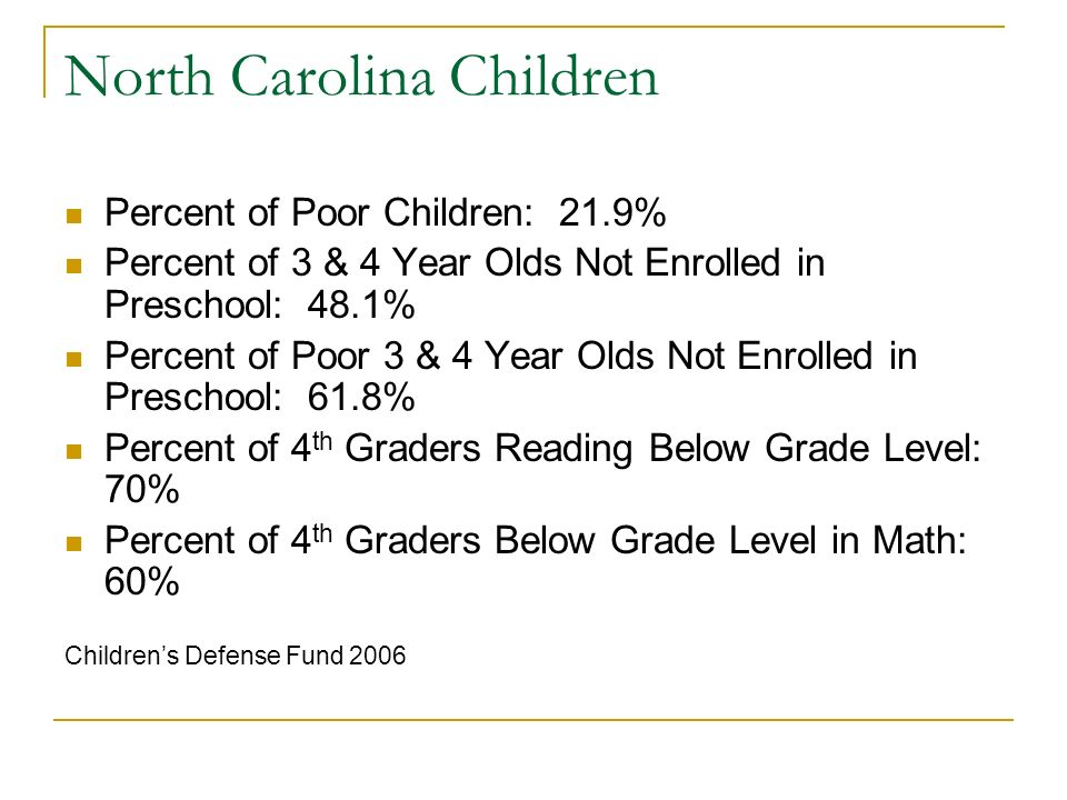 North Carolina Children Percent of Poor Children: 21.9% Percent of 3 & 4 Year Olds Not Enrolled in Preschool: 48.1% Percent of Poor 3 & 4 Year Olds Not Enrolled in Preschool: 61.8% Percent of 4 th Graders Reading Below Grade Level: 70% Percent of 4 th Graders Below Grade Level in Math: 60% Childrens Defense Fund 2006