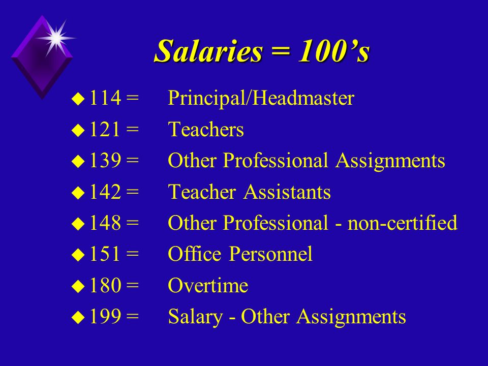 Salaries = 100s u 114 =Principal/Headmaster u 121 =Teachers u 139 =Other Professional Assignments u 142 = Teacher Assistants u 148 =Other Professional - non-certified u 151 = Office Personnel u 180 =Overtime u 199 =Salary - Other Assignments