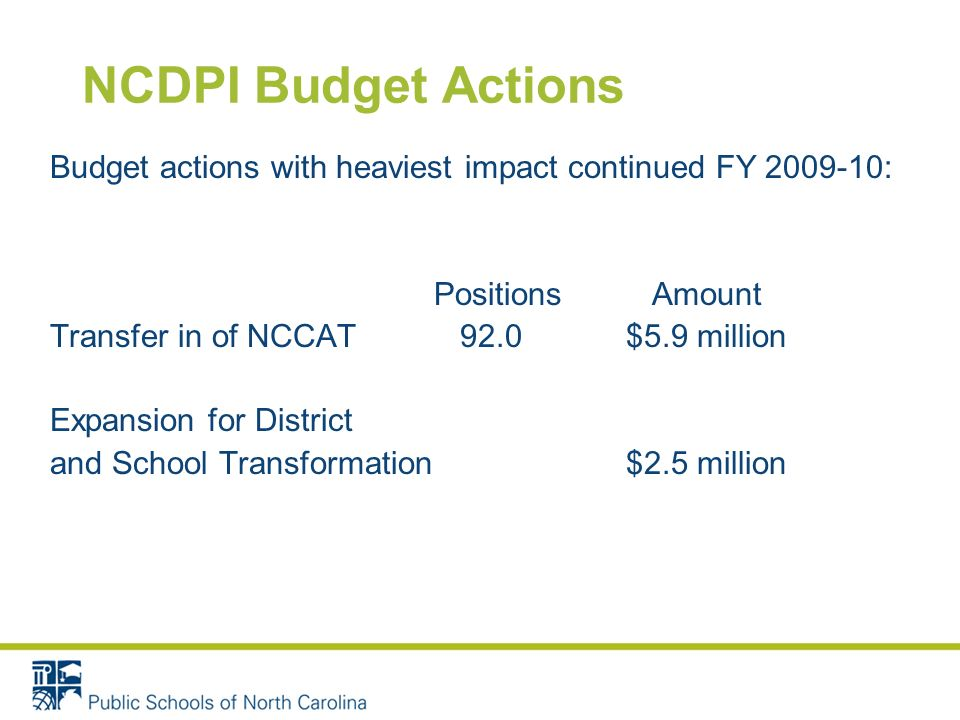 NCDPI Budget Actions Budget actions with heaviest impact continued FY 2009-10: Positions Amount Transfer in of NCCAT 92.0$5.9 million Expansion for District and School Transformation$2.5 million