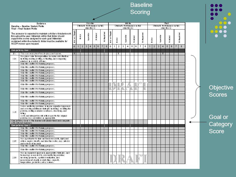 Baseline Scoring Objective Scores Goal or Category Score