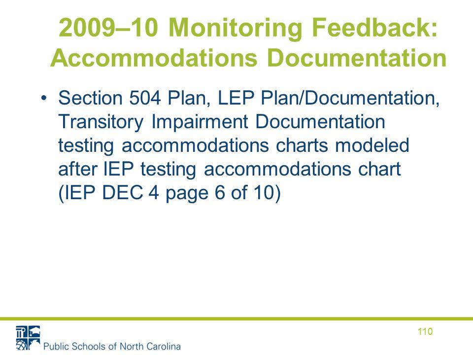 2009–10 Monitoring Feedback: Accommodations Documentation Section 504 Plan, LEP Plan/Documentation, Transitory Impairment Documentation testing accomm