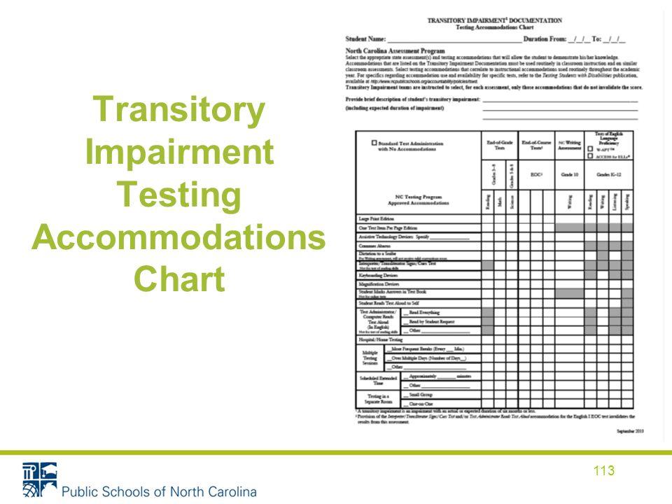 Transitory Impairment Testing Accommodations Chart 113