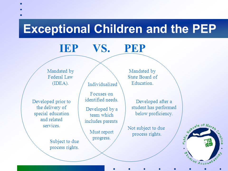Exceptional Children and the PEP What is an IEP What is a PEP What is common to both IEP VS. PEP
