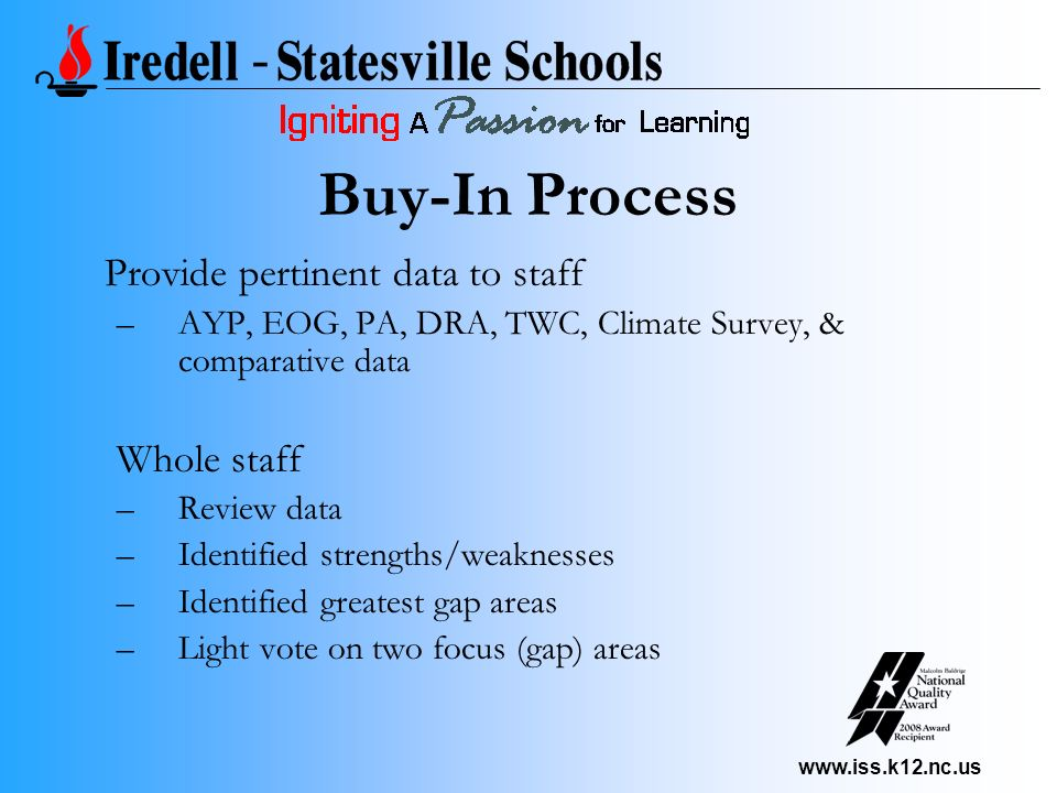 www.iss.k12.nc.us Buy-In Process Provide pertinent data to staff –AYP, EOG, PA, DRA, TWC, Climate Survey, & comparative data Whole staff –Review data