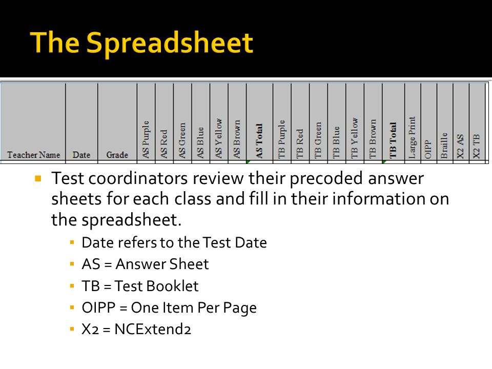Test coordinators review their precoded answer sheets for each class and fill in their information on the spreadsheet. Date refers to the Test Date AS