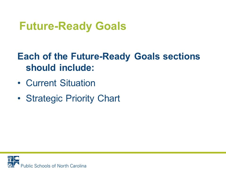Future-Ready Goals Each of the Future-Ready Goals sections should include: Current Situation Strategic Priority Chart