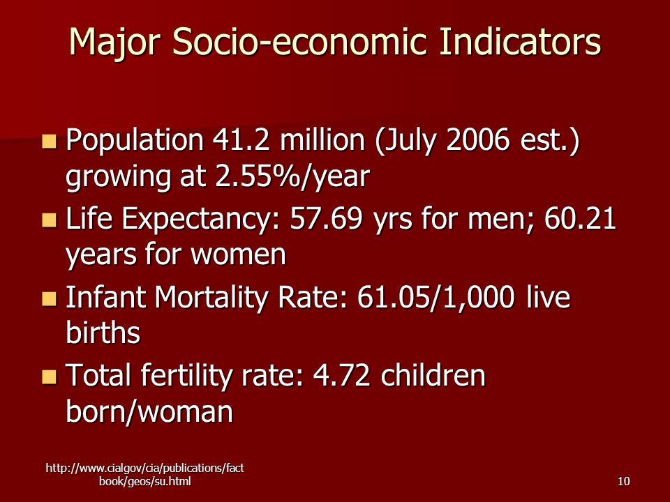 http://www.cialgov/cia/publications/fact book/geos/su.html10 Major Socio-economic Indicators Population 41.2 million (July 2006 est.) growing at 2.55%