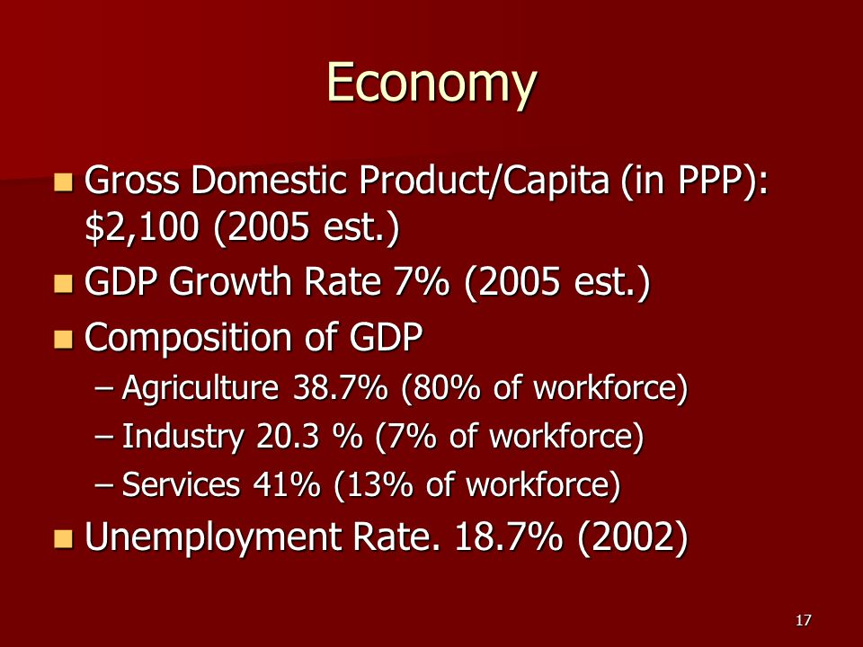 17 Economy Gross Domestic Product/Capita (in PPP): $2,100 (2005 est.) Gross Domestic Product/Capita (in PPP): $2,100 (2005 est.) GDP Growth Rate 7% (2