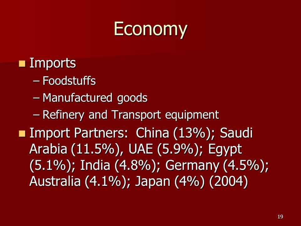 19 Economy Imports Imports –Foodstuffs –Manufactured goods –Refinery and Transport equipment Import Partners: China (13%); Saudi Arabia (11.5%), UAE (