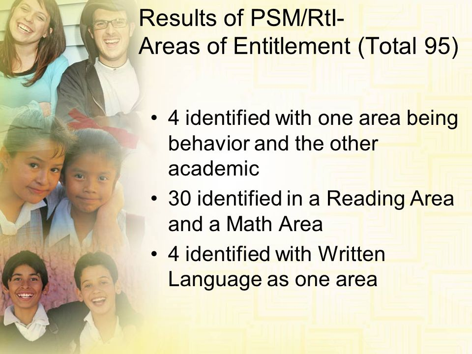 Results of PSM/RtI- Areas of Entitlement (Total 95) 4 identified with one area being behavior and the other academic 30 identified in a Reading Area a