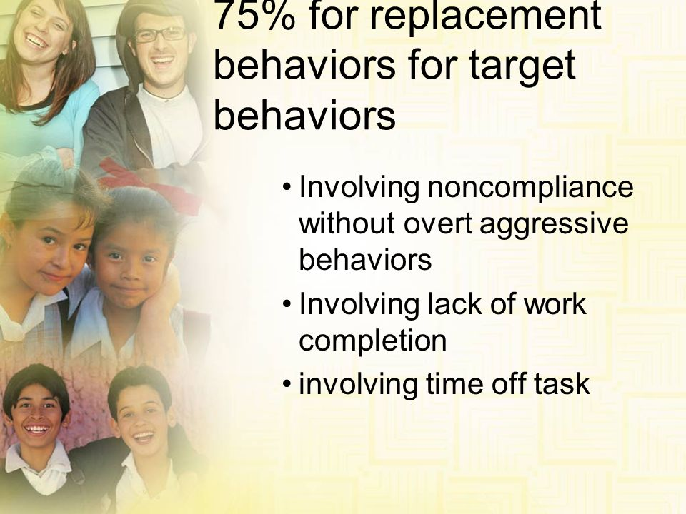 Involving noncompliance without overt aggressive behaviors Involving lack of work completion involving time off task 75% for replacement behaviors for