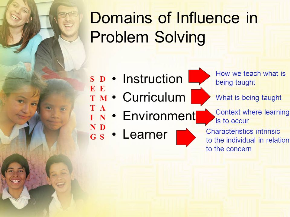 Domains of Influence in Problem Solving Instruction Curriculum Environment Learner How we teach what is being taught What is being taught Context wher