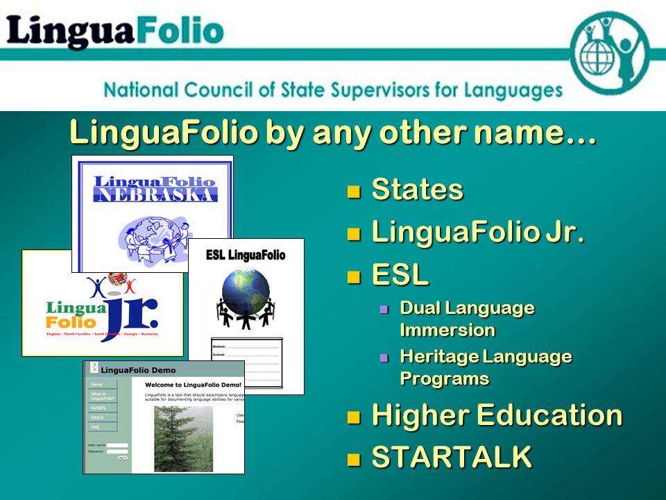LinguaFolio by any other name… States LinguaFolio Jr. ESL Dual Language Immersion Heritage Language Programs Higher Education STARTALK