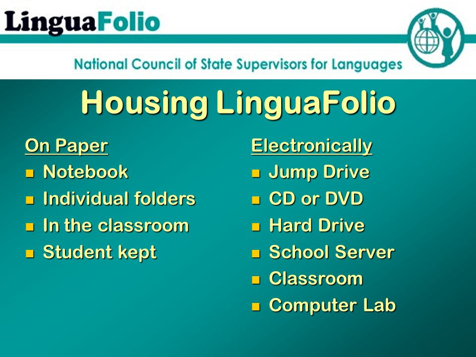 Housing LinguaFolio On Paper Notebook Notebook Individual folders Individual folders In the classroom In the classroom Student kept Student keptElectr