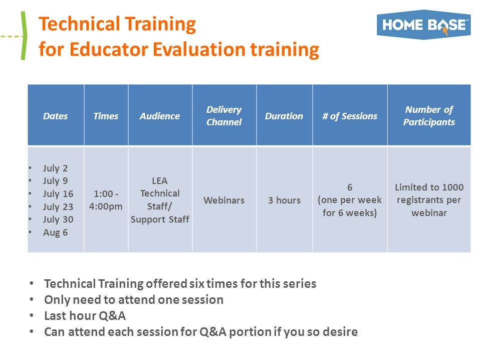 Technical Training for Educator Evaluation training DatesTimesAudience Delivery Channel Duration# of Sessions Number of Participants July 2 July 9 July 16 July 23 July 30 Aug 6 1:00 - 4:00pm LEA Technical Staff/ Support Staff Webinars3 hours 6 (one per week for 6 weeks) Limited to 1000 registrants per webinar Technical Training offered six times for this series Only need to attend one session Last hour Q&A Can attend each session for Q&A portion if you so desire