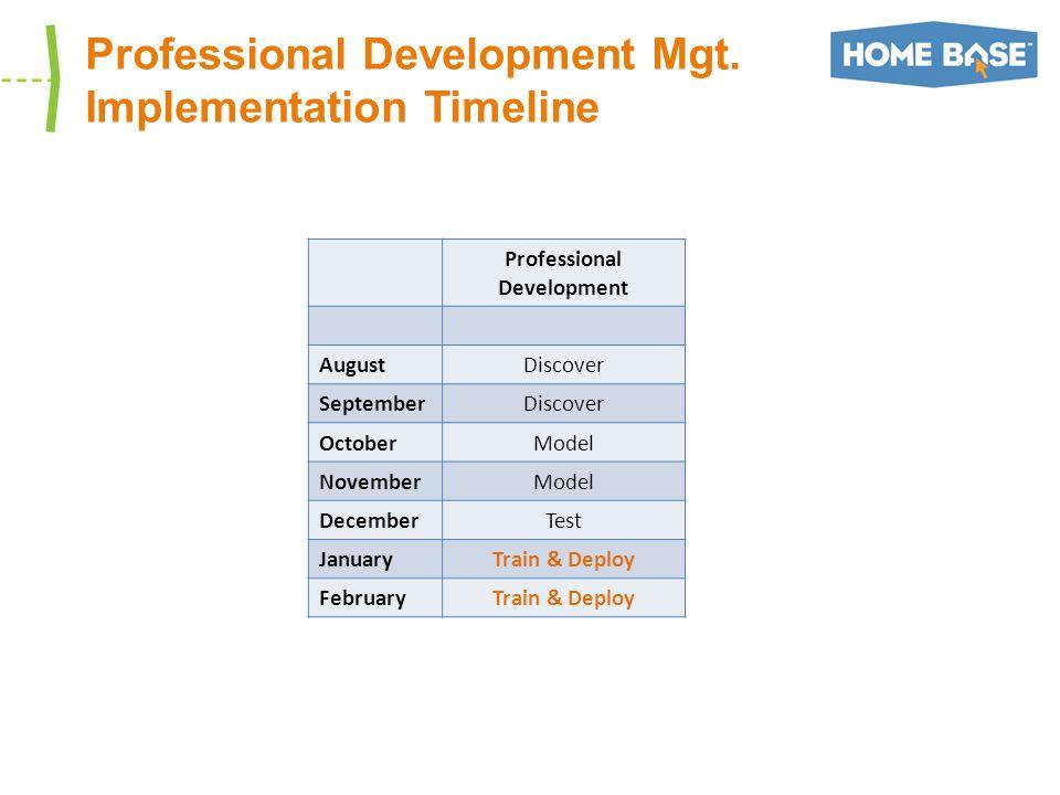 Professional Development Mgt.