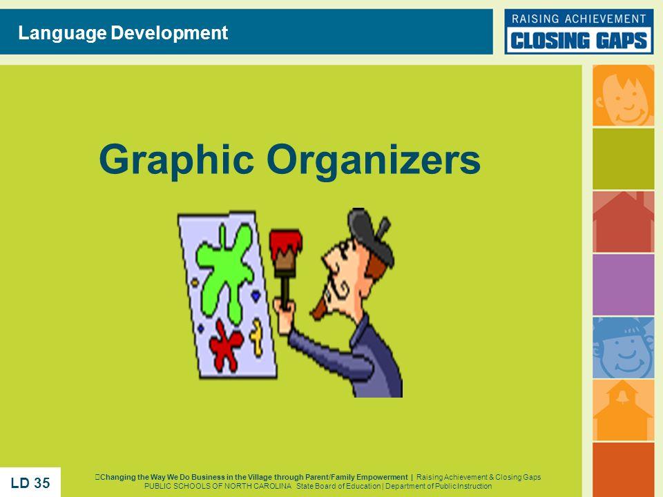 Graphic Organizers Language Development Changing the Way We Do Business in the Village through Parent/Family Empowerment | Raising Achievement & Closi