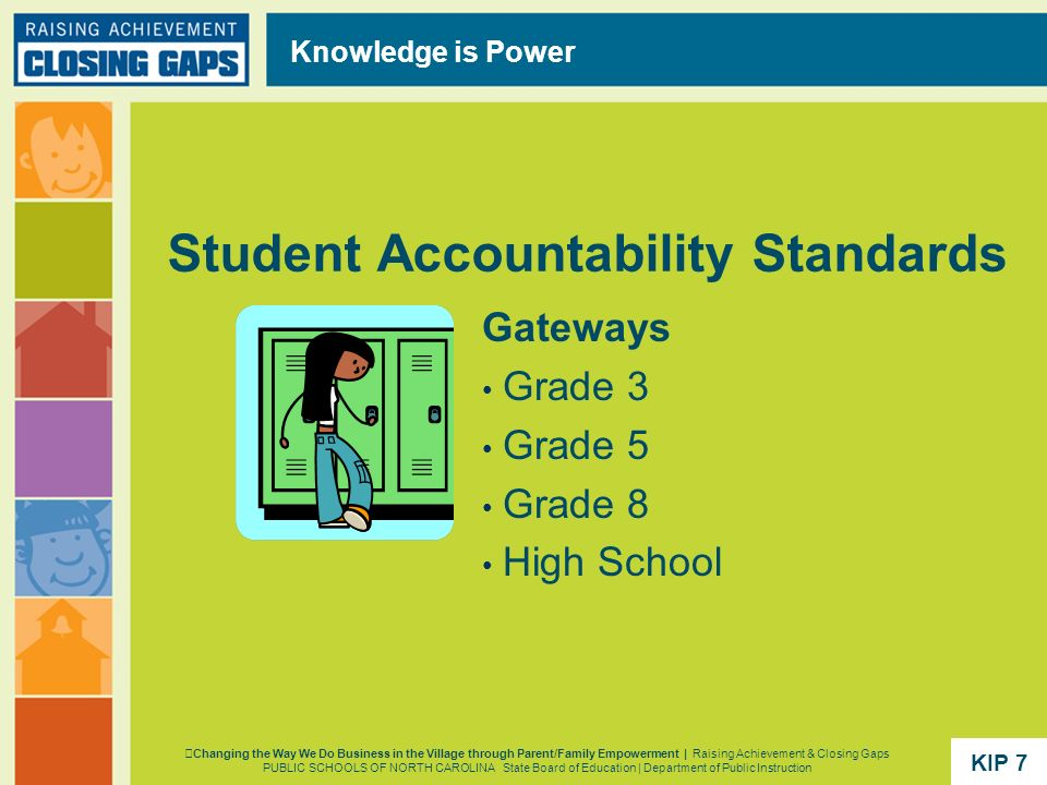 Student Accountability Standards Gateways Grade 3 Grade 5 Grade 8 High School Knowledge is Power Changing the Way We Do Business in the Village throug