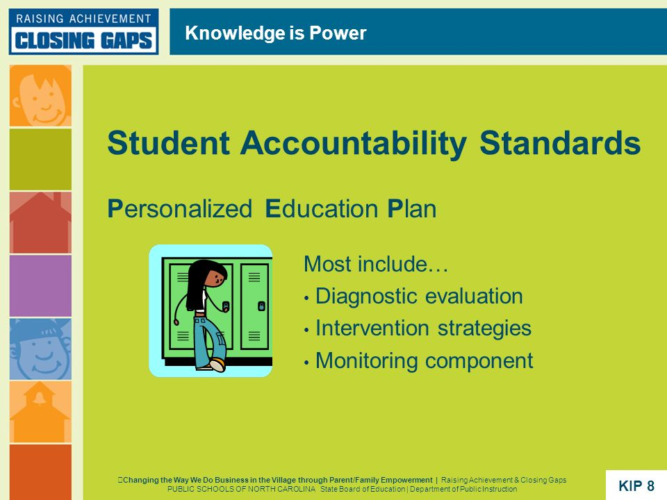 Student Accountability Standards Personalized Education Plan Most include… Diagnostic evaluation Intervention strategies Monitoring component Knowledg