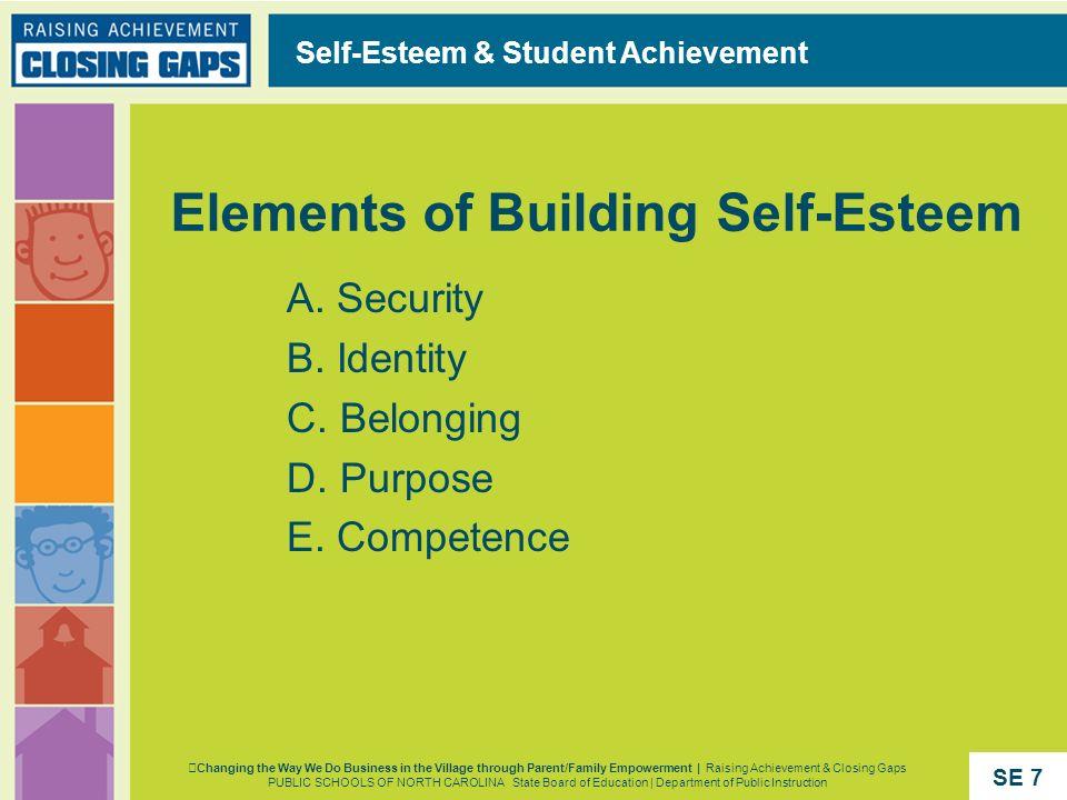 Elements of Building Self-Esteem A. Security B. Identity C. Belonging D. Purpose E. Competence Self-Esteem & Student Achievement Changing the Way We D