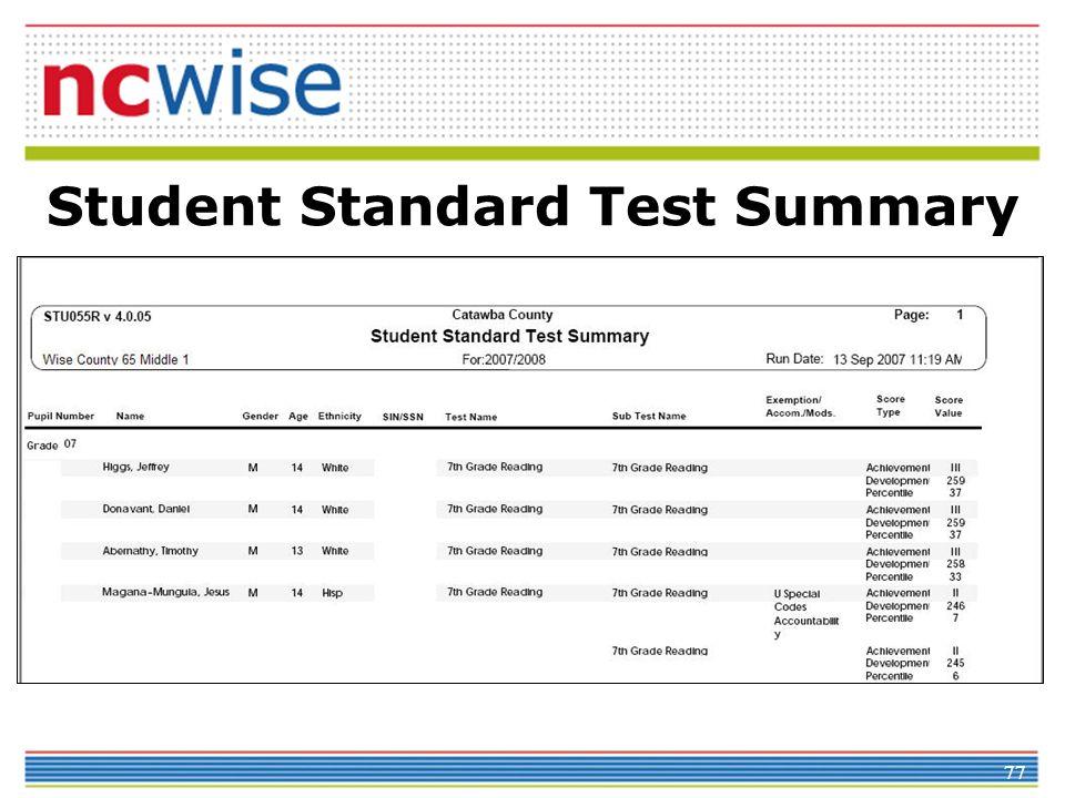 77 Student Standard Test Summary