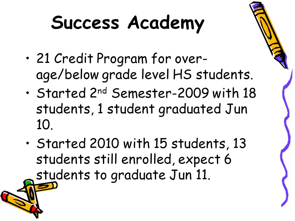Success Academy 21 Credit Program for over- age/below grade level HS students.