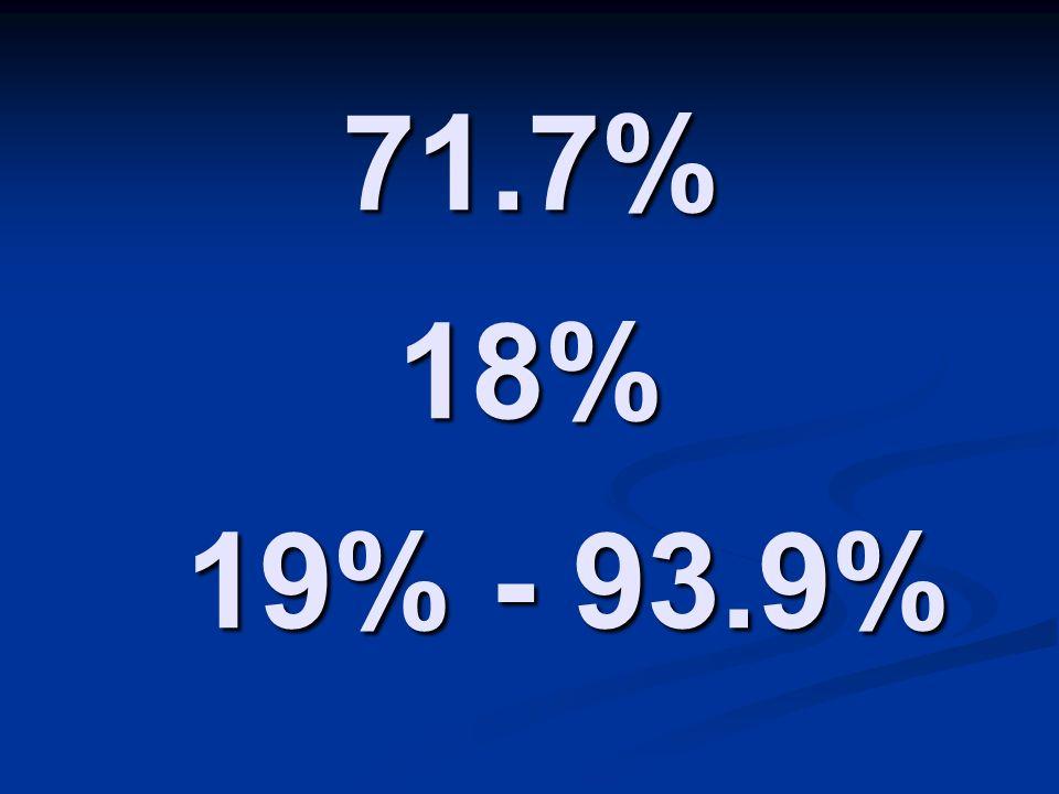 71.7% 18% 19% - 93.9%