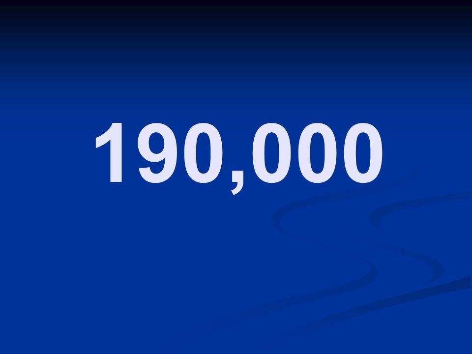190,000