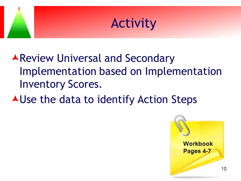 Activity Review Universal and Secondary Implementation based on Implementation Inventory Scores. Use the data to identify Action Steps 10 Workbook Pag