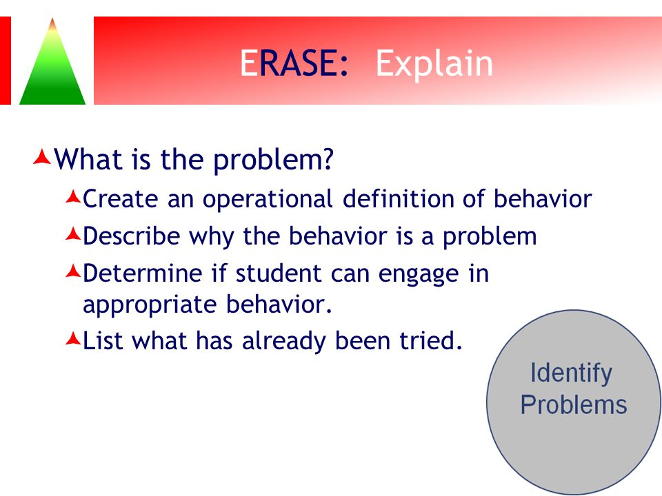 ERASE: Explain What is the problem? Create an operational definition of behavior Describe why the behavior is a problem Determine if student can engag